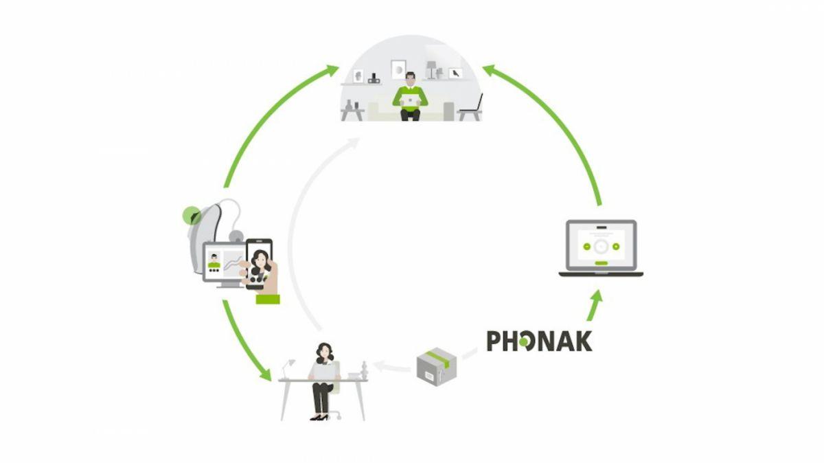 visuel_phonak_Remotesupport
